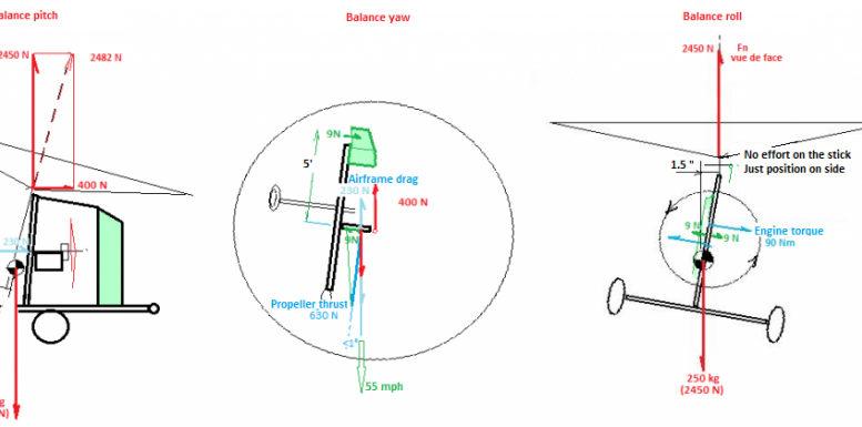 Gyroplane Safety Formula