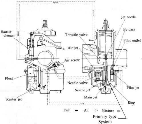 Suzuki Dt Carb Air Fuel Mix Screw Leaner